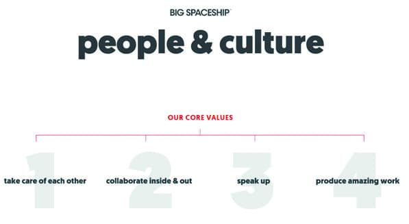 Outline of 4 company core values.