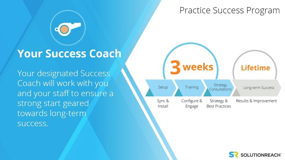 Solutionreach Practice Success Program